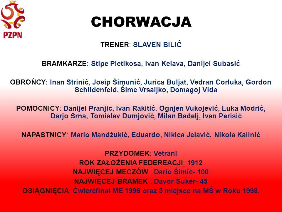 CHORWACJA TRENER: SLAVEN BILIĆ BRAMKARZE: Stipe Pletikosa, Ivan Kelava, Danijel Subasić OBROŃCY: Inan Strinić, Josip Śimunić, Jurica Buljat, Vedran Corluka, Gordon Schildenfeld, Śime Vrsaljko, Domagoj Vida POMOCNICY: Danijel Pranjic, Ivan Rakitić, Ognjen Vukojević, Luka Modrić, Darjo Srna, Tomislav Dumjović, Milan Badelj, Ivan Perisić NAPASTNICY: Mario Mandżukić, Eduardo, Nikica Jelavić, Nikola Kalinić PRZYDOMEK: Vetrani ROK ZAŁOŻENIA FEDEREACJI: 1912 NAJWIĘCEJ MECZÓW : Dario Śimić- 100 NAJWIĘCEJ BRAMEK : Davor Suker- 45 OSIĄGNIĘCIA: Ćwierćfinał ME 1996 oraz 3 miejsce na MŚ w Roku 1998.
