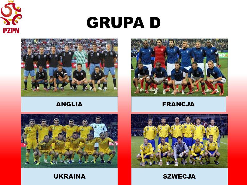 GRUPA D ANGLIAFRANCJA UKRAINASZWECJA
