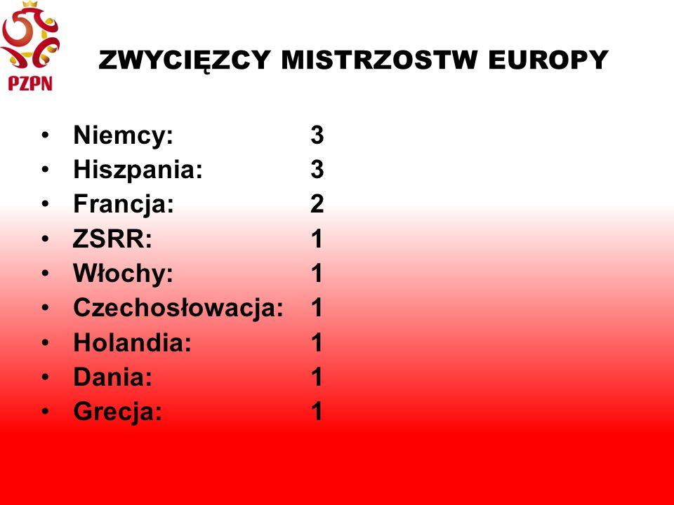 ZWYCIĘZCY MISTRZOSTW EUROPY Niemcy: 3 Hiszpania: 3 Francja: 2 ZSRR: 1 Włochy: 1 Czechosłowacja: 1 Holandia: 1 Dania: 1 Grecja: 1