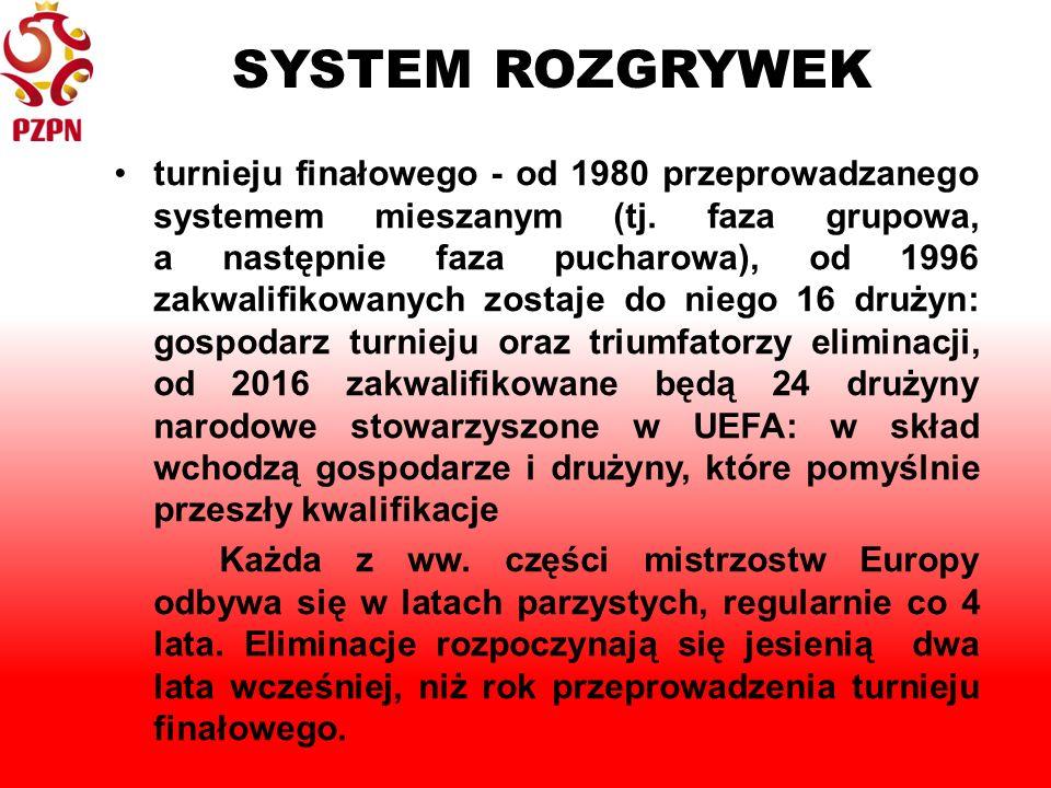 SYSTEM ROZGRYWEK turnieju finałowego - od 1980 przeprowadzanego systemem mieszanym (tj.