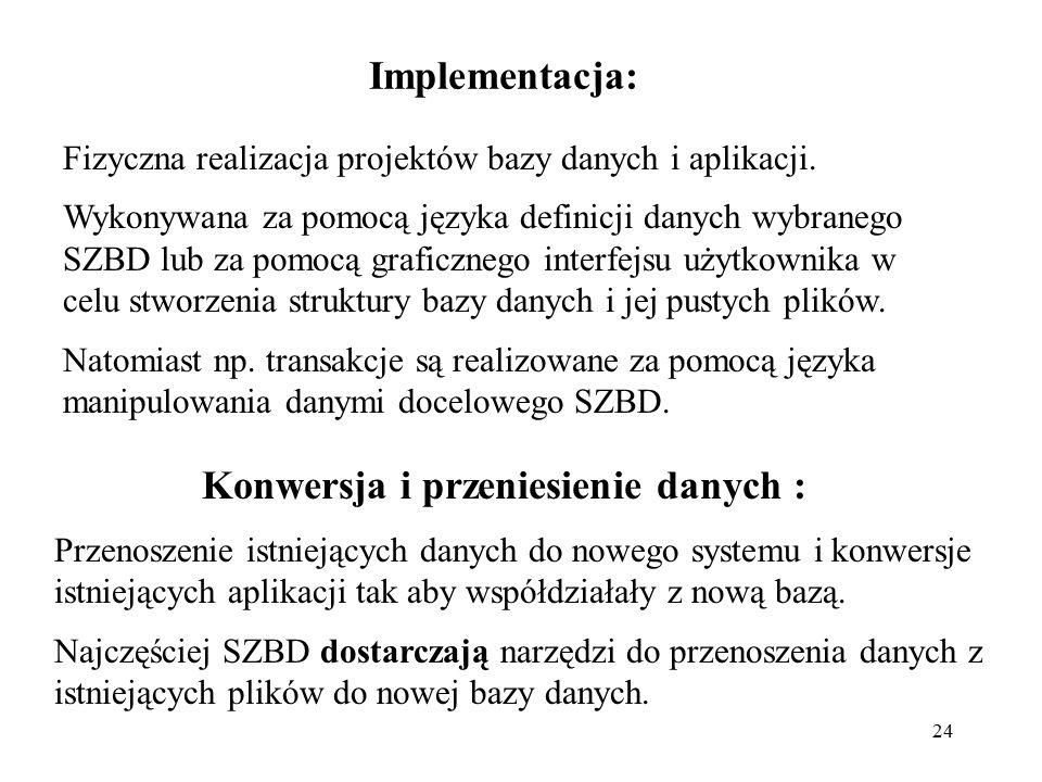 23 Zasady projektowania interfejsu użytkownika: 1.