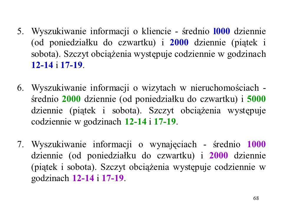 67 1.Wyszukiwanie informacji o biurach – średnio 10 dziennie; 2.Wyszukiwanie informacji o pracowniku biura - średnio 20 dziennie.