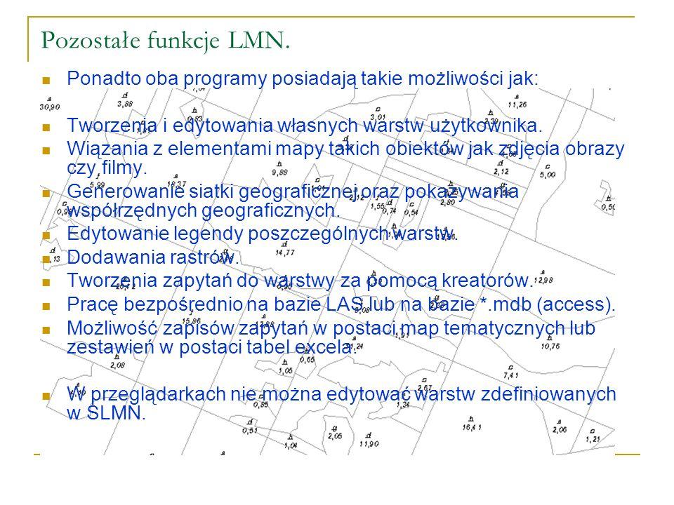 Pozostałe funkcje LMN.