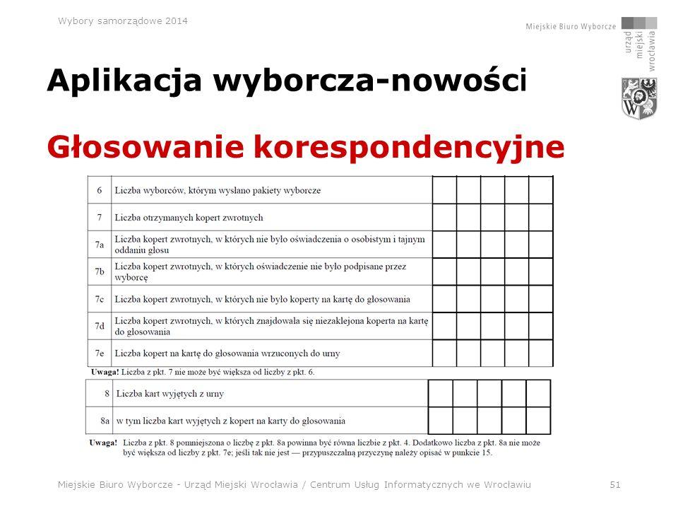 Miejskie Biuro Wyborcze - Urząd Miejski Wrocławia / Centrum Usług Informatycznych we Wrocławiu51 Wybory samorządowe 2014 Aplikacja wyborcza-nowości Głosowanie korespondencyjne