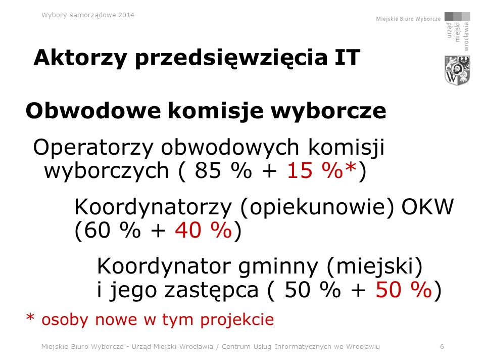 Miejskie Biuro Wyborcze - Urząd Miejski Wrocławia / Centrum Usług Informatycznych we Wrocławiu6 Wybory samorządowe 2014 Aktorzy przedsięwzięcia IT Obwodowe komisje wyborcze Operatorzy obwodowych komisji wyborczych ( 85 % + 15 %*) Koordynatorzy (opiekunowie) OKW (60 % + 40 %) Koordynator gminny (miejski) i jego zastępca ( 50 % + 50 %) * osoby nowe w tym projekcie