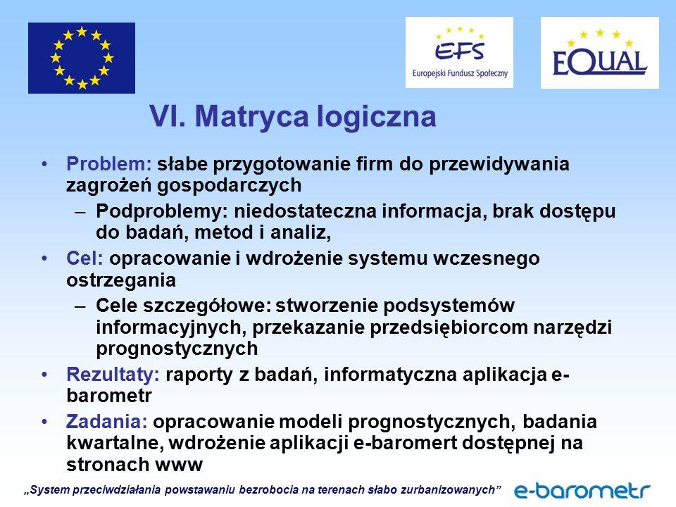 """""""System przeciwdziałania powstawaniu bezrobocia na terenach słabo zurbanizowanych VI."""
