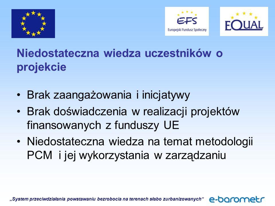 """""""System przeciwdziałania powstawaniu bezrobocia na terenach słabo zurbanizowanych Niedostateczna wiedza uczestników o projekcie Brak zaangażowania i inicjatywy Brak doświadczenia w realizacji projektów finansowanych z funduszy UE Niedostateczna wiedza na temat metodologii PCM i jej wykorzystania w zarządzaniu"""