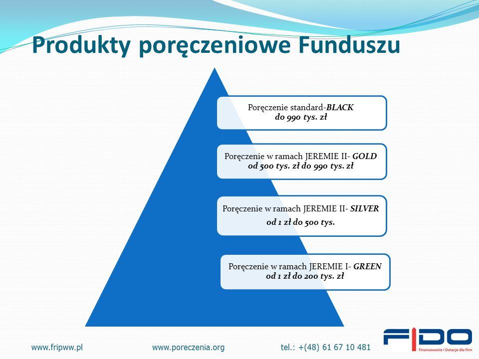 Produkty poręczeniowe Funduszu Poręczenie standard-BLACK do 990 tys.