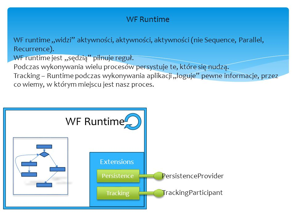 """WF Runtime WF runtime """"widzi"""" aktywności, aktywności, aktywności (nie Sequence, Parallel, Recurrence). WF runtime jest """"sędzią"""" pilnuje reguł. Podczas"""