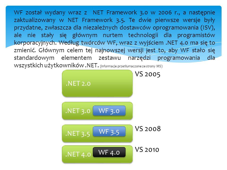 Czym jest WF.Aplikacje stworzone przy pomocy WF robią zazwyczaj to samo, co zwykłe aplikacje.