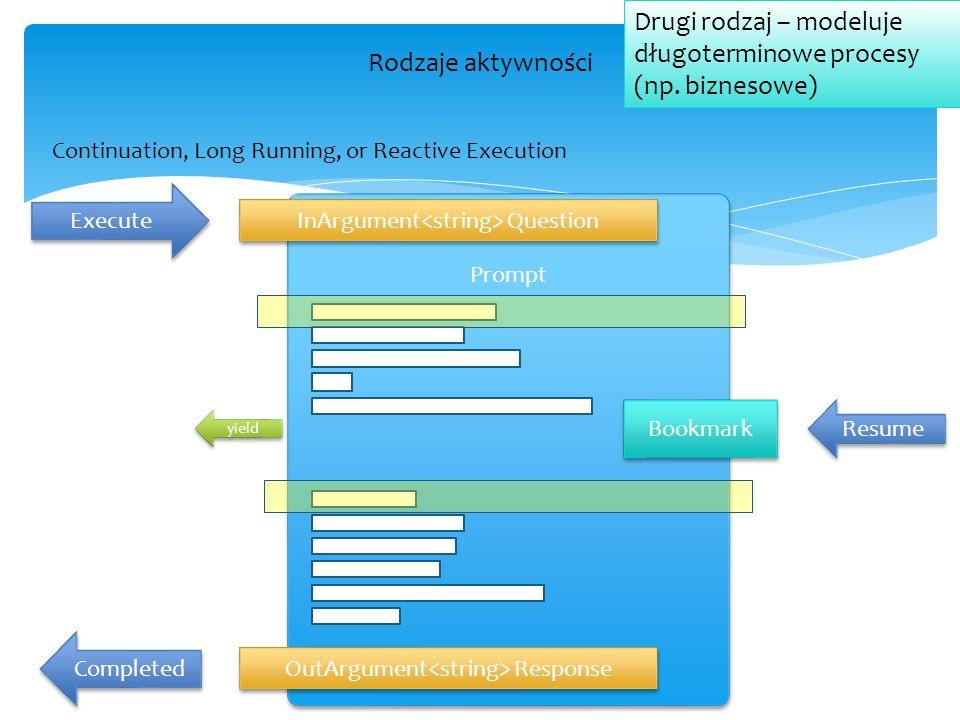 Rodzaje aktywności Continuation, Long Running, or Reactive Execution Zakładka: -Punkt wznowienia w WF -Wznowienie wskazuje metodę zwrotną aktywności -WF runtime zarządza wznowieniem – instancja nie musi być w pamięci W przypadku, gdy aktywność oczekuje na informacje z zewnątrz, mamy do czynienia z persystencją.