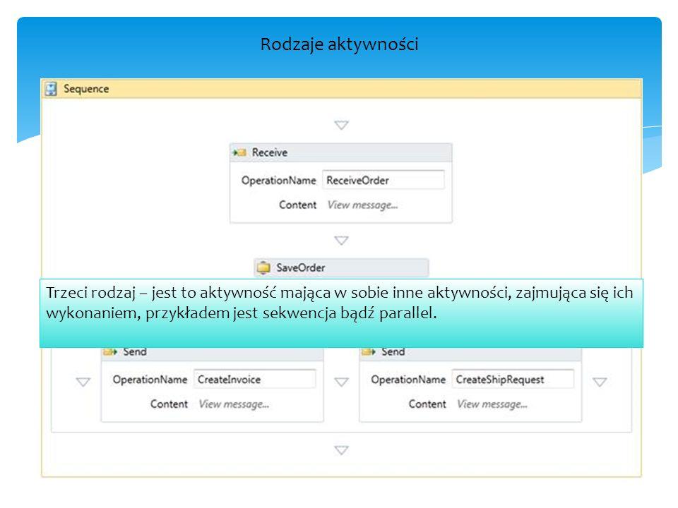 """WF Runtime WF runtime """"widzi aktywności, aktywności, aktywności (nie Sequence, Parallel, Recurrence)."""