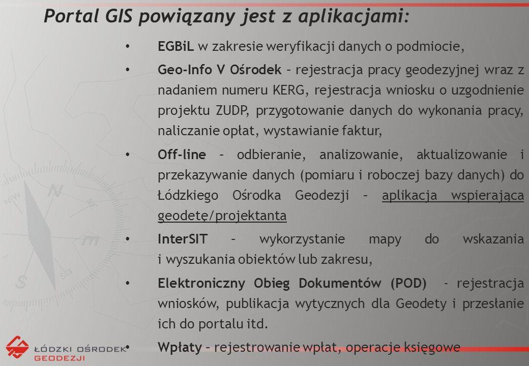 Portal GIS powiązany jest z aplikacjami: EGBiL w zakresie weryfikacji danych o podmiocie, Geo-Info V Ośrodek – rejestracja pracy geodezyjnej wraz z nadaniem numeru KERG, rejestracja wniosku o uzgodnienie projektu ZUDP, przygotowanie danych do wykonania pracy, naliczanie opłat, wystawianie faktur, Off-line – odbieranie, analizowanie, aktualizowanie i przekazywanie danych (pomiaru i roboczej bazy danych) do Łódzkiego Ośrodka Geodezji – aplikacja wspierająca geodetę/projektanta InterSIT – wykorzystanie mapy do wskazania i wyszukania obiektów lub zakresu, Elektroniczny Obieg Dokumentów (POD) - rejestracja wniosków, publikacja wytycznych dla Geodety i przesłanie ich do portalu itd.