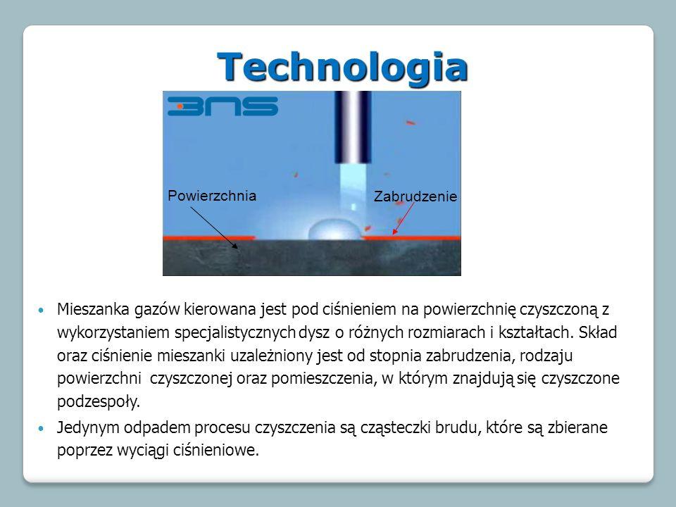 PowierzchniaZabrudzenie Mieszanka gazów kierowana jest pod ciśnieniem na powierzchnię czyszczoną z wykorzystaniem specjalistycznych dysz o różnych rozmiarach i kształtach.