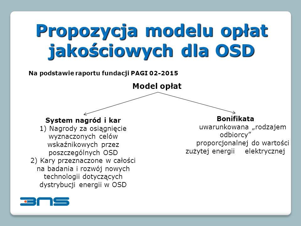 """Propozycja modelu opłat jakościowych dla OSD Model opłat System nagród i kar 1) Nagrody za osiągnięcie wyznaczonych celów wskaźnikowych przez poszczególnych OSD 2) Kary przeznaczone w całości na badania i rozwój nowych technologii dotyczących dystrybucji energii w OSD Bonifikata uwarunkowana """"rodzajem odbiorcy proporcjonalnej do wartości zużytej energii elektrycznej Na podstawie raportu fundacji PAGI 02-2015"""