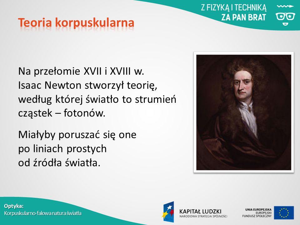 Optyka: Korpuskularno-falowa natura światła Na przełomie XVII i XVIII w.