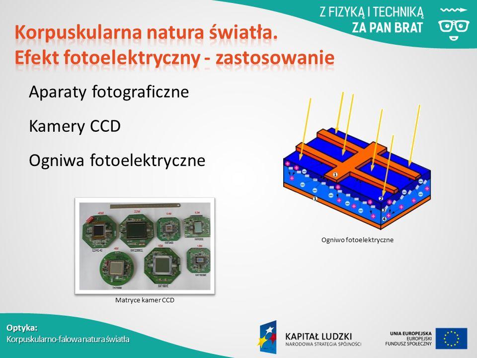 Optyka: Korpuskularno-falowa natura światła Aparaty fotograficzne Kamery CCD Ogniwa fotoelektryczne Matryce kamer CCD Ogniwo fotoelektryczne