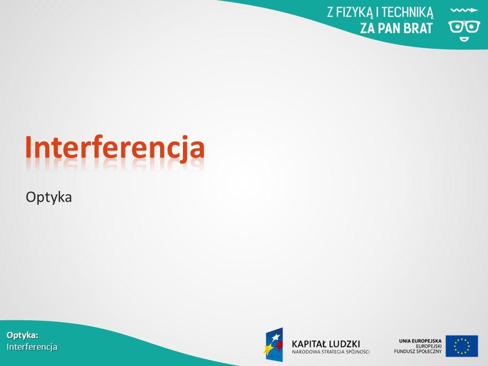Optyka: Interferencja Optyka