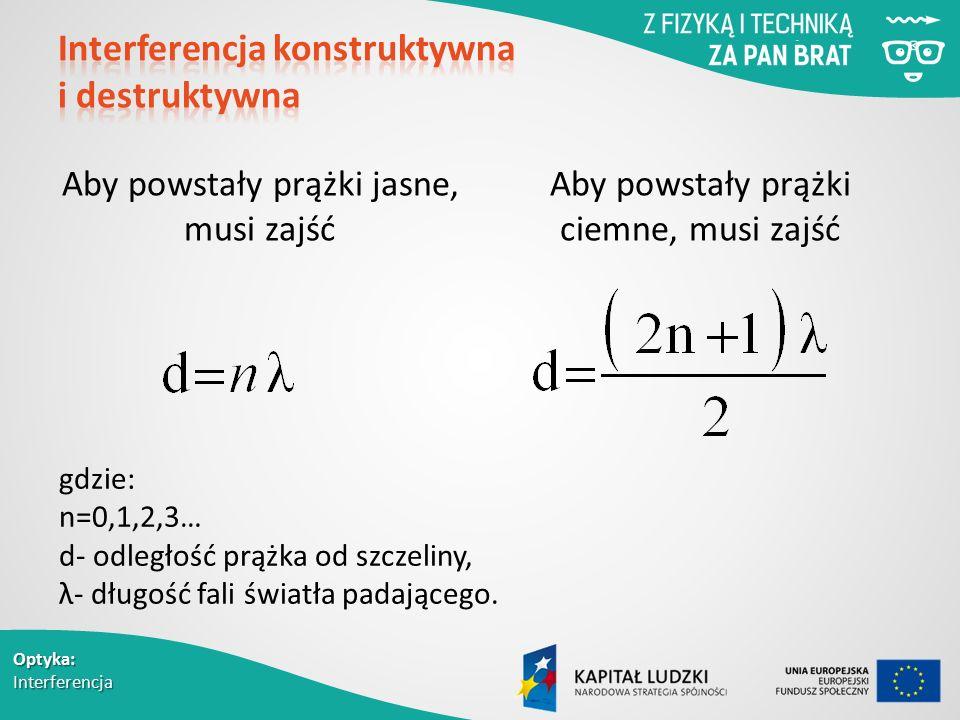 Optyka: Interferencja Aby powstały prążki jasne, musi zajść Aby powstały prążki ciemne, musi zajść gdzie: n=0,1,2,3… d- odległość prążka od szczeliny, λ- długość fali światła padającego.
