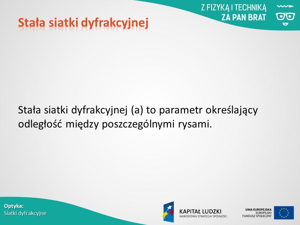Optyka: Siatki dyfrakcyjne Stała siatki dyfrakcyjnej (a) to parametr określający odległość między poszczególnymi rysami.