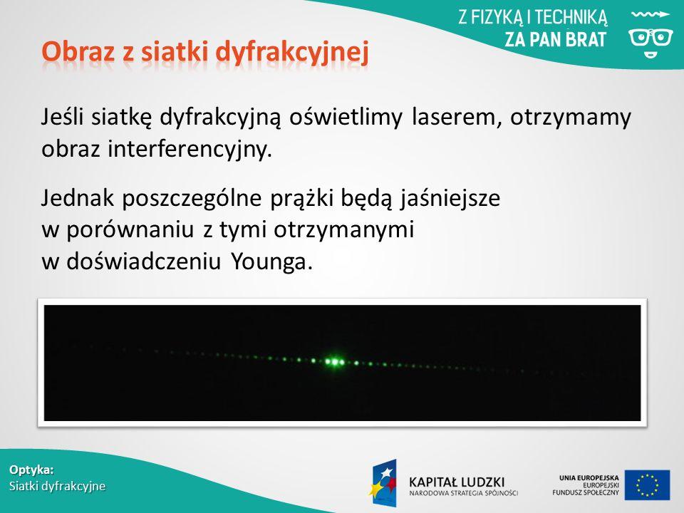 Optyka: Siatki dyfrakcyjne Jeśli siatkę dyfrakcyjną oświetlimy laserem, otrzymamy obraz interferencyjny.