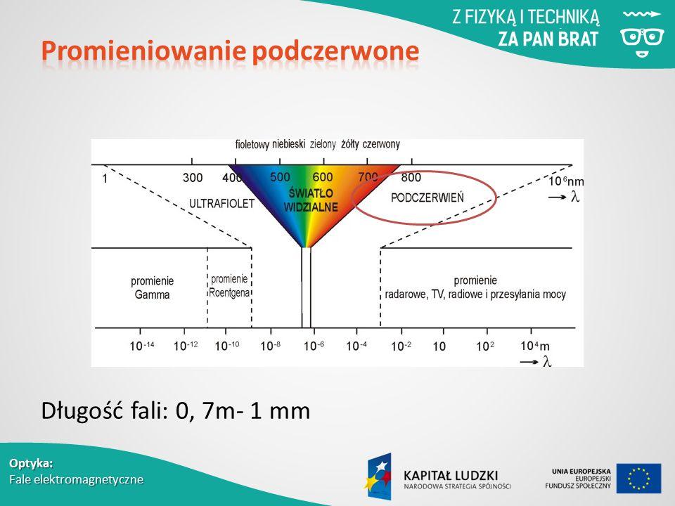 Optyka: Fale elektromagnetyczne Długość fali: 0, 7m- 1 mm