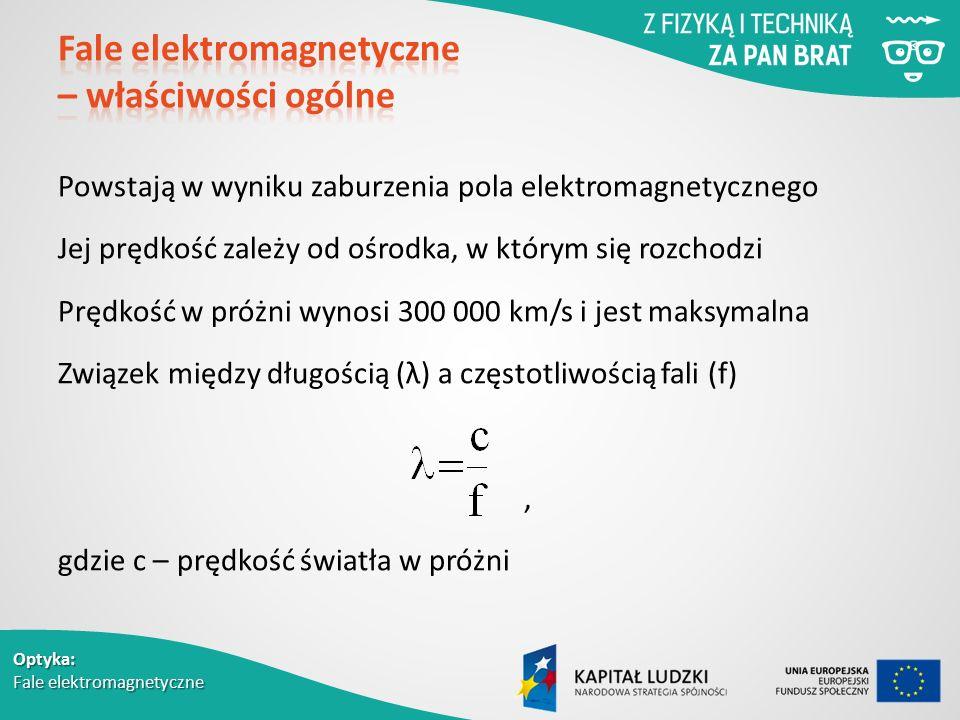 Optyka: Fale elektromagnetyczne Powstają w wyniku zaburzenia pola elektromagnetycznego Jej prędkość zależy od ośrodka, w którym się rozchodzi Prędkość w próżni wynosi 300 000 km/s i jest maksymalna Związek między długością (λ) a częstotliwością fali (f), gdzie c – prędkość światła w próżni