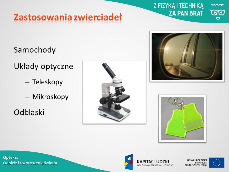 Optyka: Odbicie i rozproszenie światła Samochody Układy optyczne – Teleskopy – Mikroskopy Odblaski