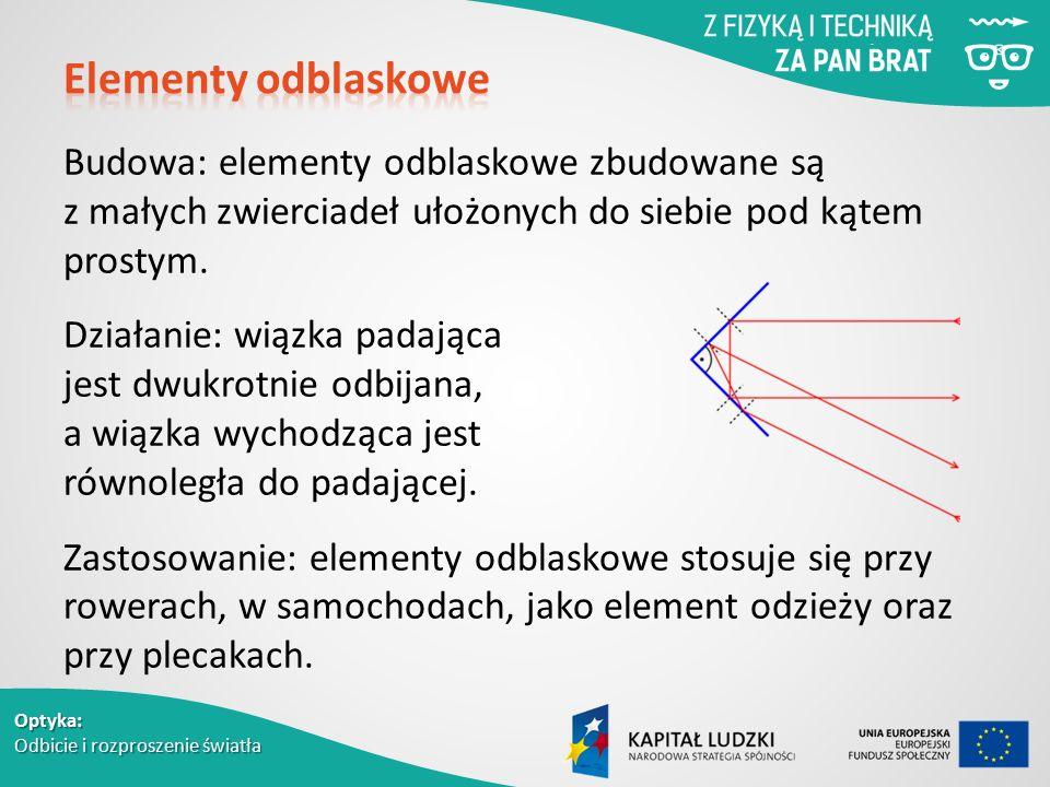 Optyka: Odbicie i rozproszenie światła Budowa: elementy odblaskowe zbudowane są z małych zwierciadeł ułożonych do siebie pod kątem prostym.