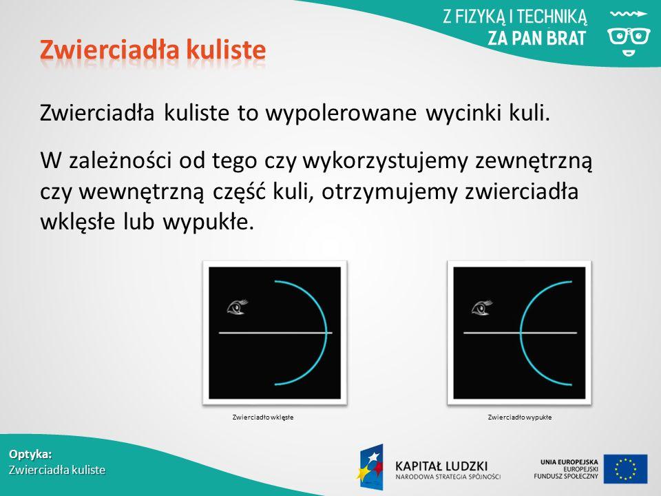 Optyka: Zwierciadła kuliste Zwierciadła kuliste to wypolerowane wycinki kuli.