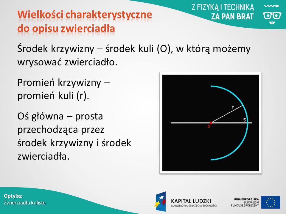Optyka: Zwierciadła kuliste Środek krzywizny – środek kuli (O), w którą możemy wrysować zwierciadło.