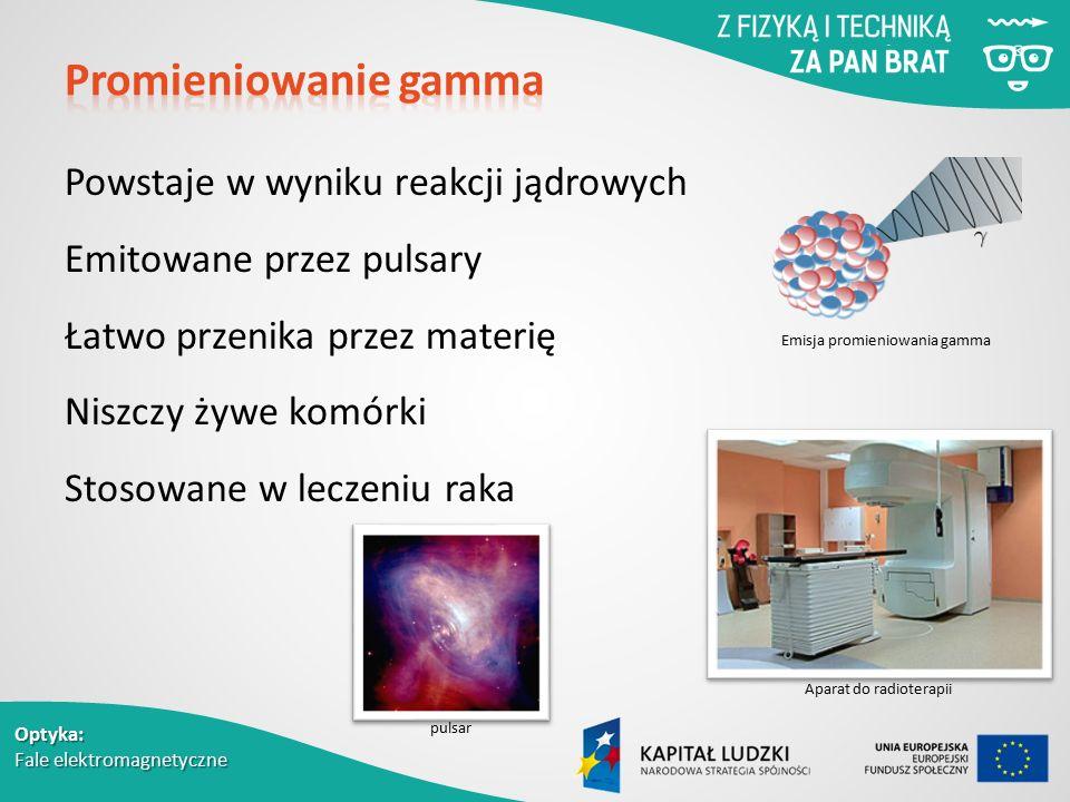 Optyka: Fale elektromagnetyczne Powstaje w wyniku reakcji jądrowych Emitowane przez pulsary Łatwo przenika przez materię Niszczy żywe komórki Stosowane w leczeniu raka Emisja promieniowania gamma Aparat do radioterapii pulsar