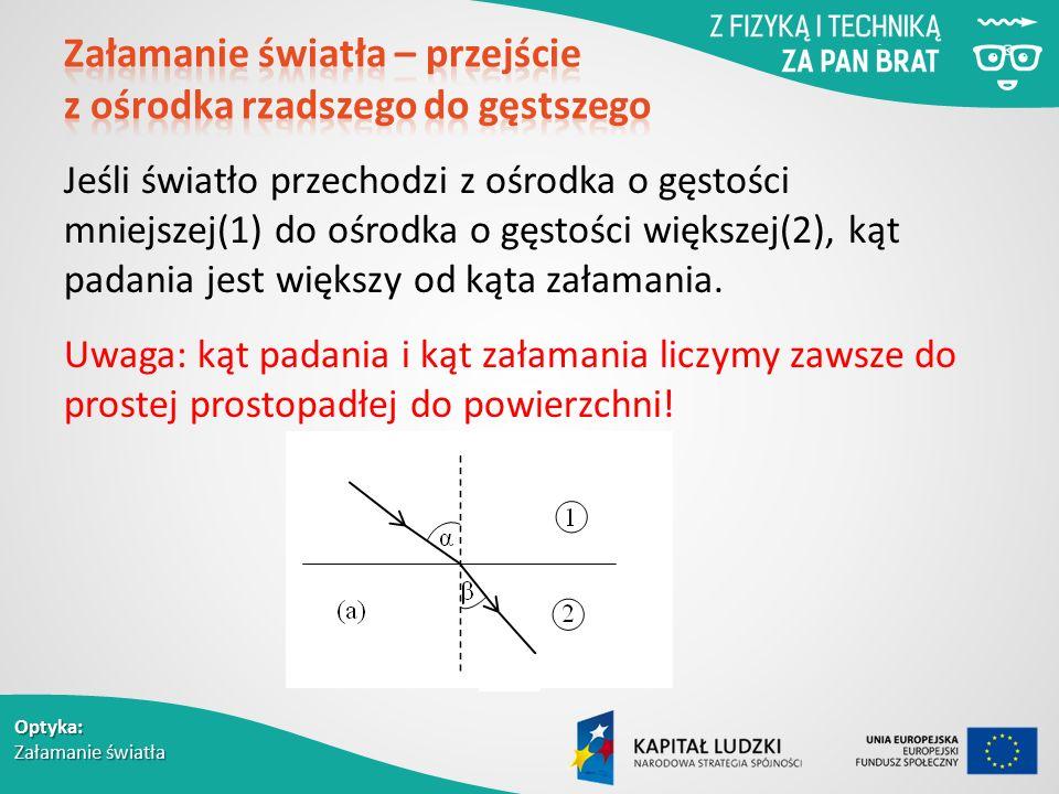 Optyka: Załamanie światła Jeśli światło przechodzi z ośrodka o gęstości mniejszej(1) do ośrodka o gęstości większej(2), kąt padania jest większy od kąta załamania.