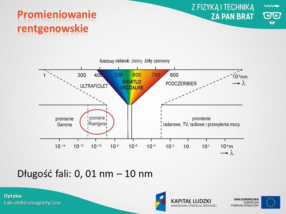 Optyka: Fale elektromagnetyczne Długość fali: 0, 01 nm – 10 nm