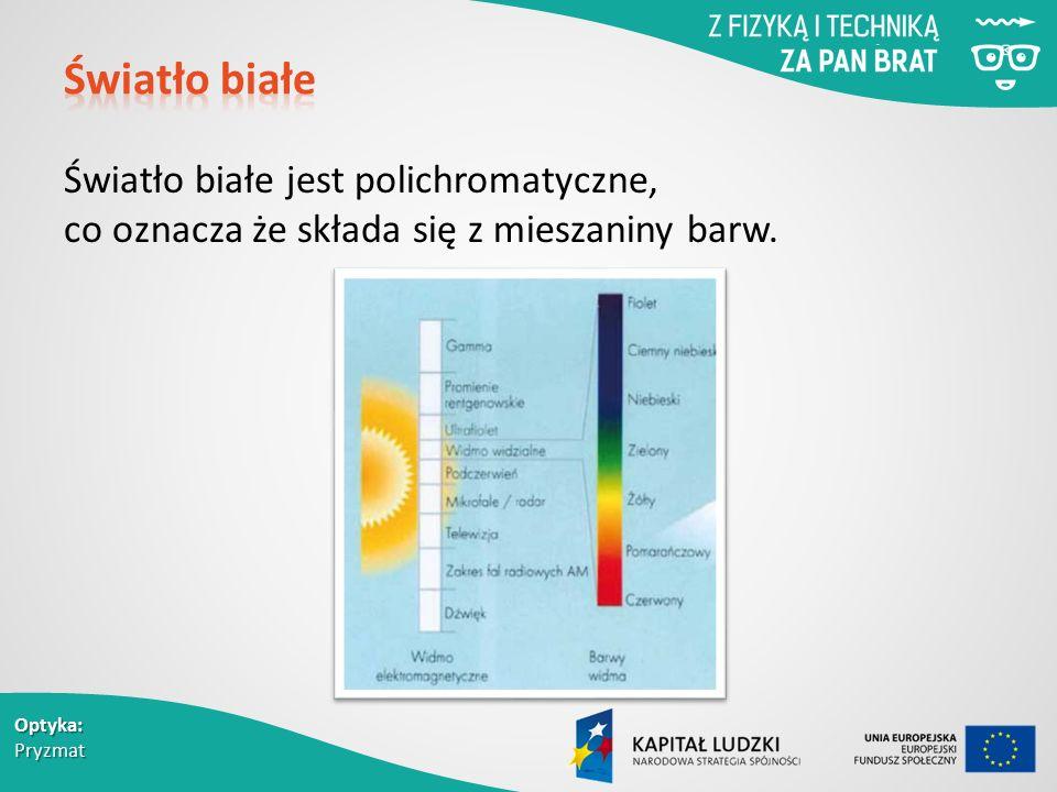 Optyka: Pryzmat Światło białe jest polichromatyczne, co oznacza że składa się z mieszaniny barw.