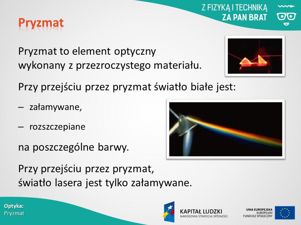 Optyka: Pryzmat Pryzmat to element optyczny wykonany z przezroczystego materiału.