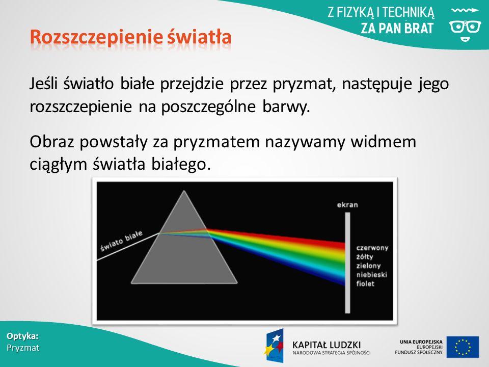 Optyka: Pryzmat Jeśli światło białe przejdzie przez pryzmat, następuje jego rozszczepienie na poszczególne barwy.