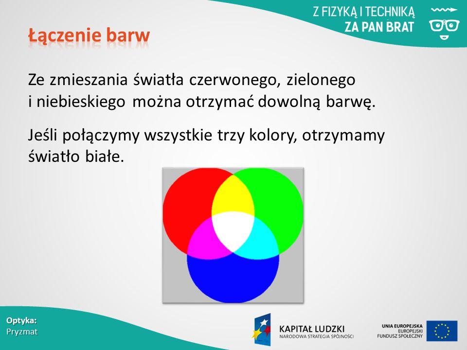 Ze zmieszania światła czerwonego, zielonego i niebieskiego można otrzymać dowolną barwę.