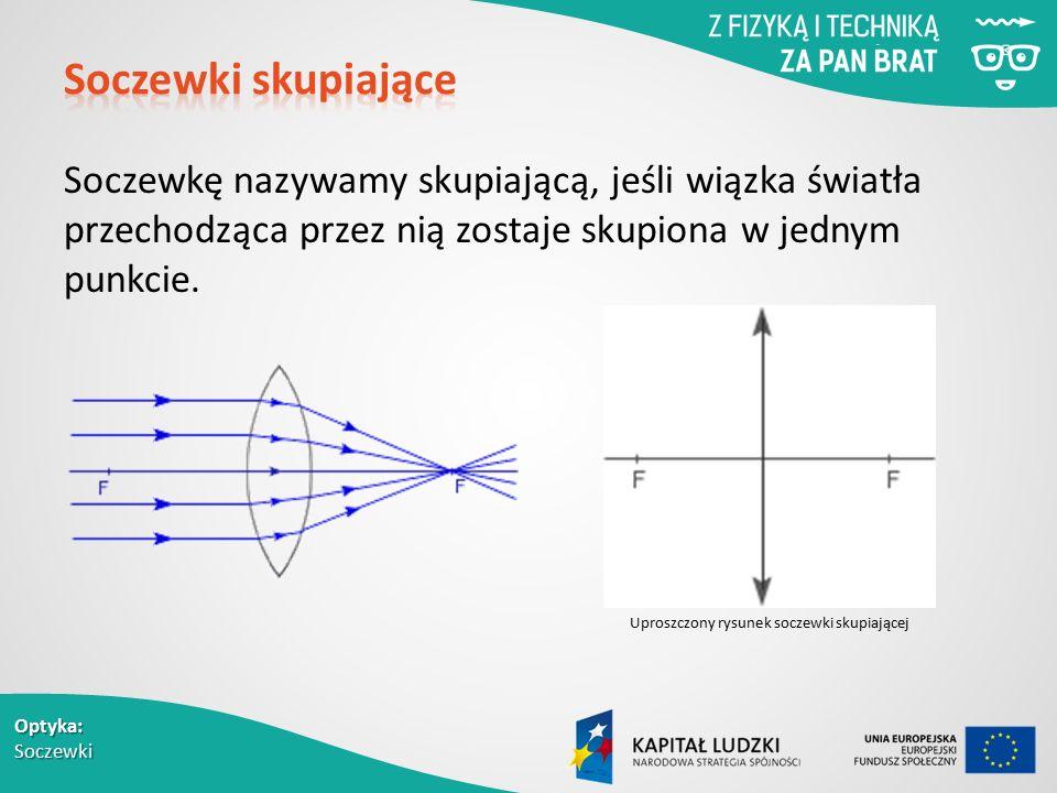 Optyka: Soczewki Soczewkę nazywamy skupiającą, jeśli wiązka światła przechodząca przez nią zostaje skupiona w jednym punkcie.