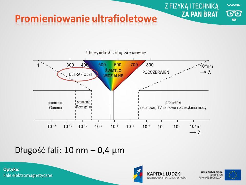 Optyka: Fale elektromagnetyczne Długość fali: 10 nm – 0,4 μm