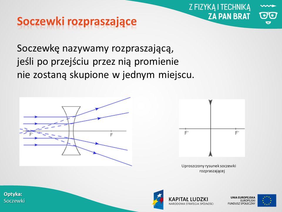 Optyka: Soczewki Soczewkę nazywamy rozpraszającą, jeśli po przejściu przez nią promienie nie zostaną skupione w jednym miejscu.