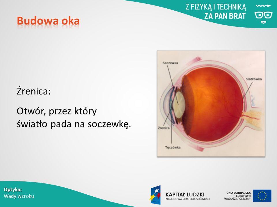 Optyka: Wady wzroku Źrenica: Otwór, przez który światło pada na soczewkę.