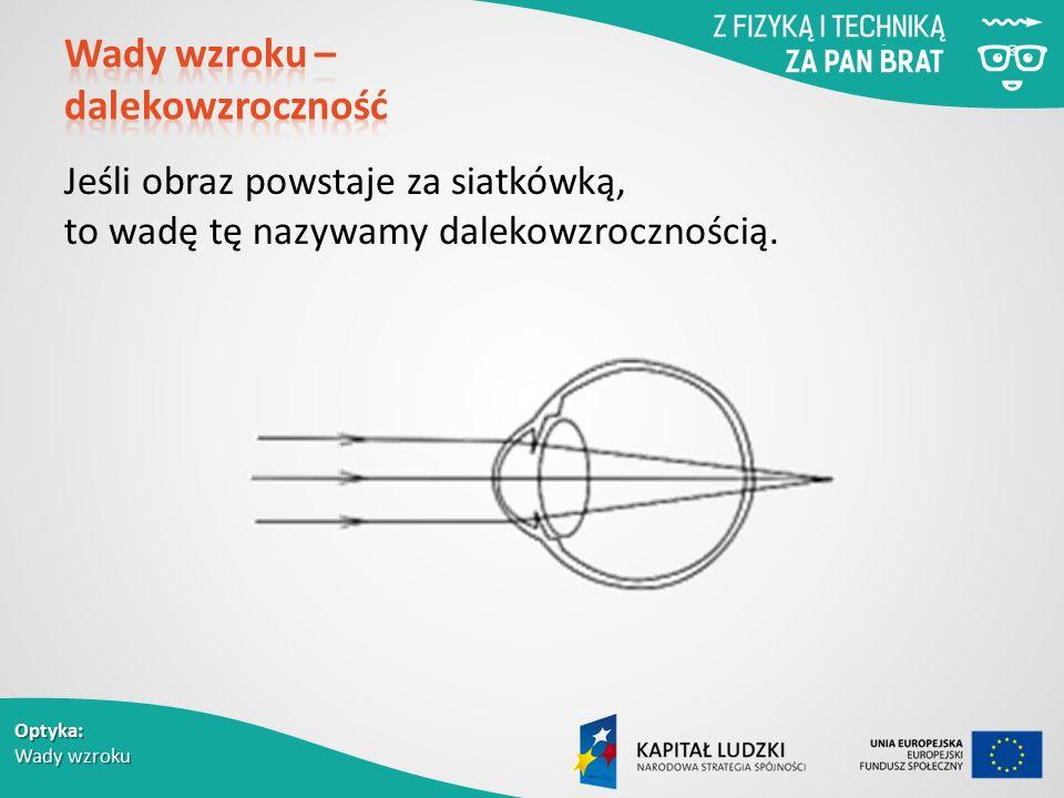 Optyka: Wady wzroku Jeśli obraz powstaje za siatkówką, to wadę tę nazywamy dalekowzrocznością.