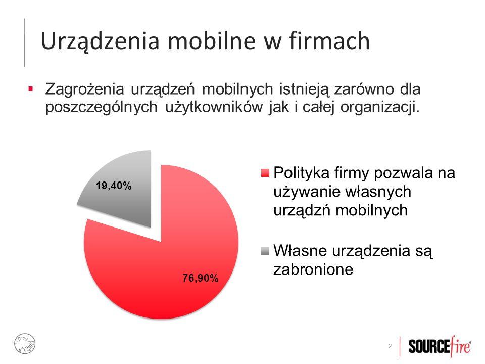 23 FireAMP Mobile Blacklisting