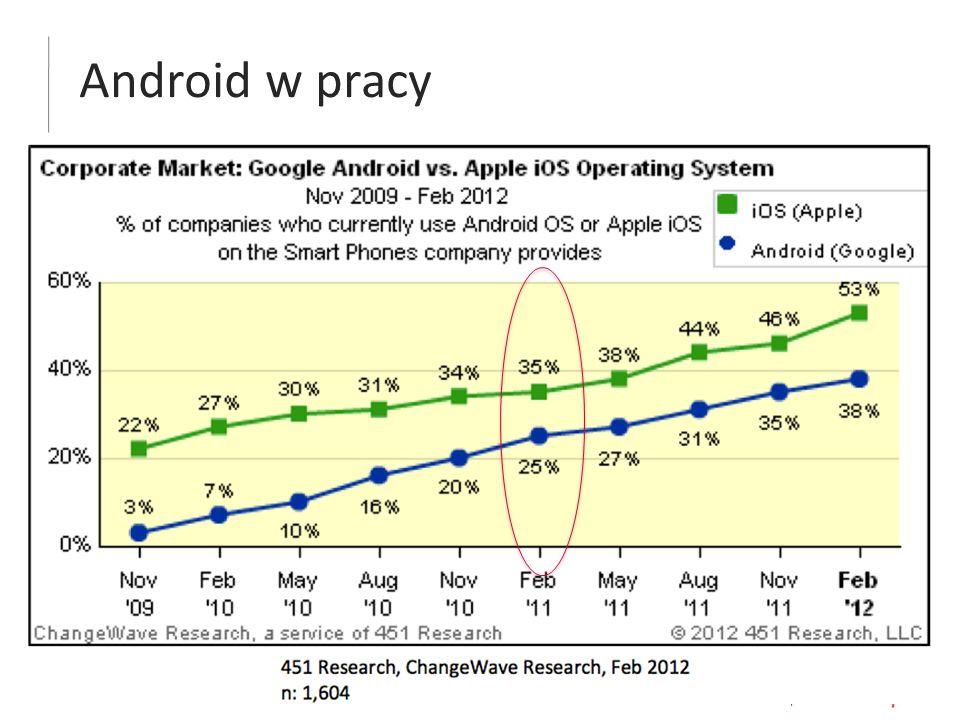 6 Co można wyciągnąć z Androida.