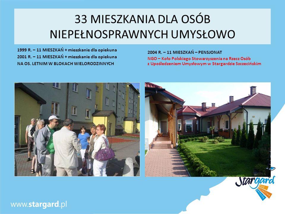 33 MIESZKANIA DLA OSÓB NIEPEŁNOSPRAWNYCH UMYSŁOWO 1999 R. – 11 MIESZKAŃ + mieszkanie dla opiekuna 2001 R. – 11 MIESZKAŃ + mieszkanie dla opiekuna NA O