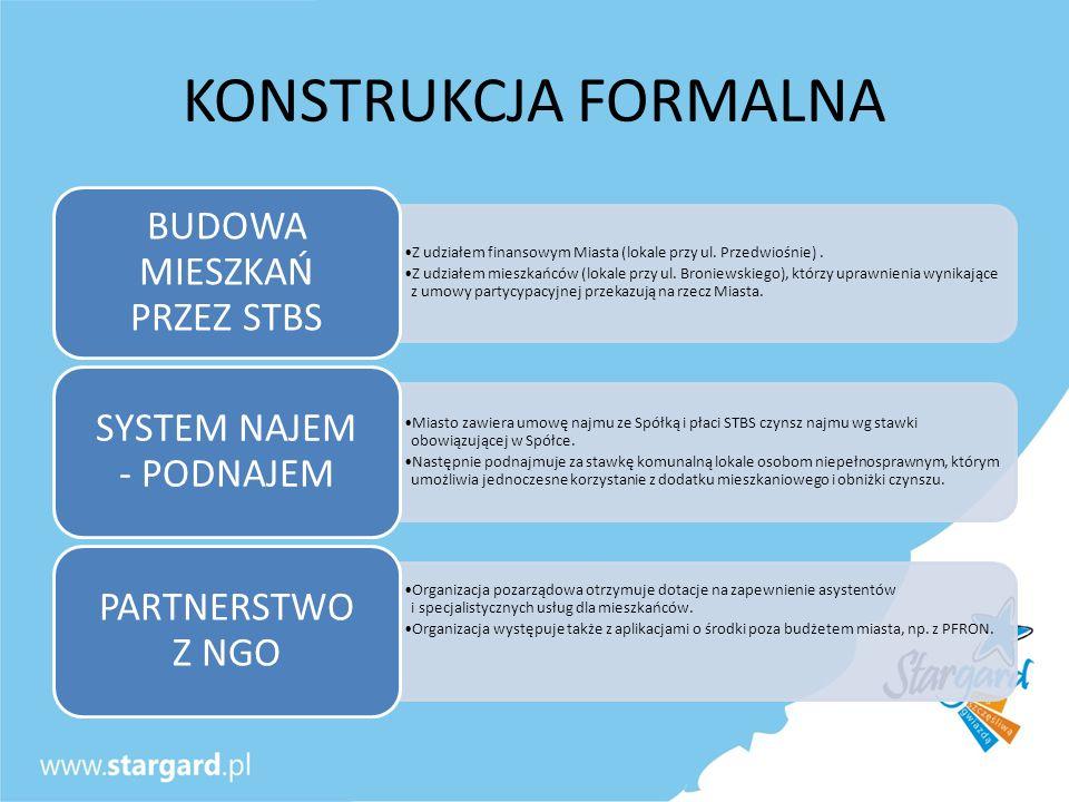 KONSTRUKCJA FORMALNA Z udziałem finansowym Miasta (lokale przy ul. Przedwiośnie). Z udziałem mieszkańców (lokale przy ul. Broniewskiego), którzy upraw