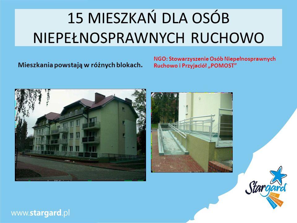 15 MIESZKAŃ DLA OSÓB NIEPEŁNOSPRAWNYCH RUCHOWO Mieszkania powstają w różnych blokach. NGO: Stowarzyszenie Osób Niepełnosprawnych Ruchowo i Przyjaciół