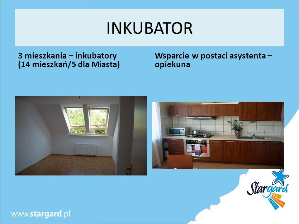 INKUBATOR 3 mieszkania – inkubatory (14 mieszkań/5 dla Miasta) Wsparcie w postaci asystenta – opiekuna