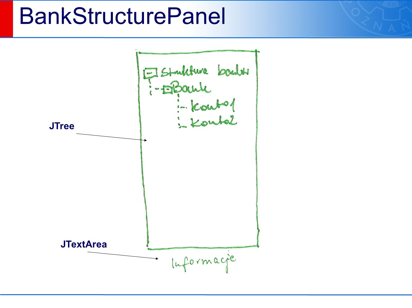 BankStructurePanel JTree JTextArea